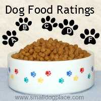 Dog Food Ratings Scale