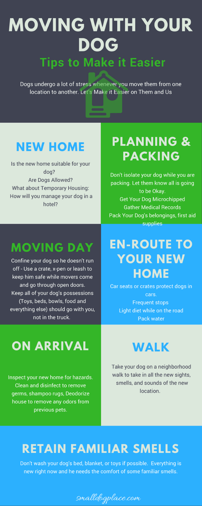 Moving with your dog Infographic